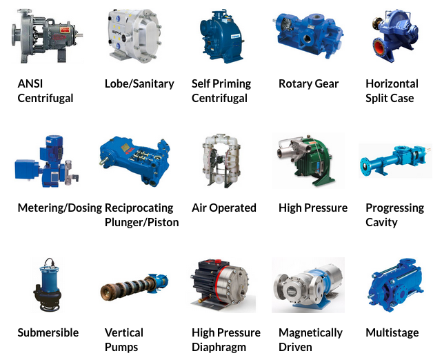 industrial pump types benefits applications